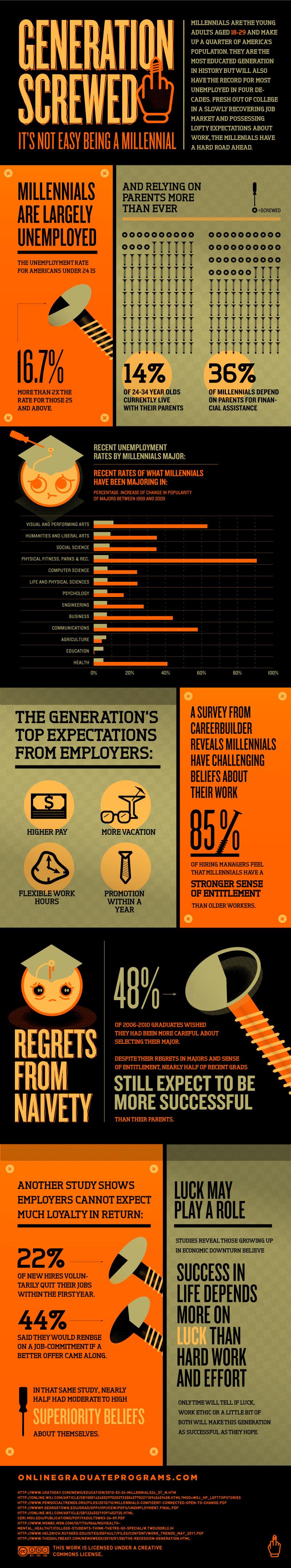 Generation Screwed